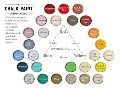 the sloan colour wheel is a really useful tool when