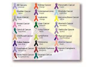 cancer ribbon colors cancer awareness color chart pictures to pin on