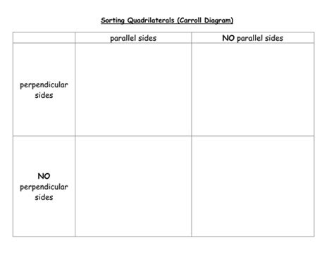 card sort template 4 2 quadrilaterals sorting and classification by sbolter