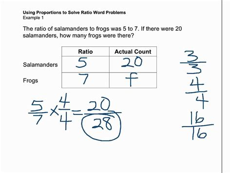 introduction to problem solving grades 6 8 math process standards grades 6 8 ebook proportions solve ratio word problems youtube