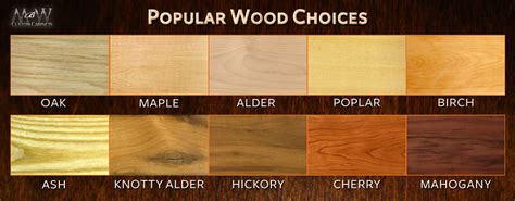 kitchen cabinet wood choices axiomseducation com kitchen cabinet wood choices axiomseducation com