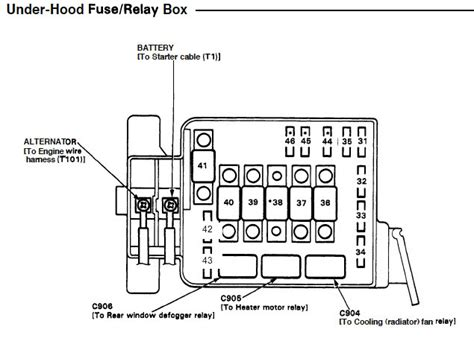 1991 honda civic relay heater wiring diagram 2002 honda