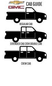 differences between ram regular crew and mega truck go rhino