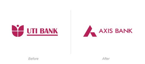 Axis Bank Blank Letterhead Axis Credit Card Helpline Number Customer Care Number Website Support Customer Care