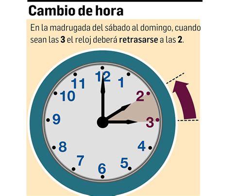 cambio de horario el cielo del mes llega el horario de invierno la noche del s 225 bado los
