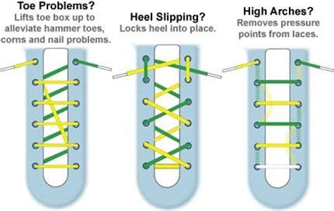 how to tie athletic shoes the world s catalog of ideas