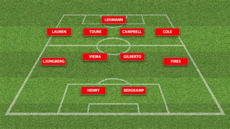 arsenal invincibles squad where are the invincibles now football news sky sports