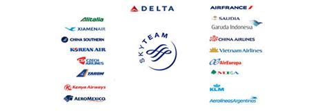 Redemptions Slogan delta skymiles getting the most value on flight