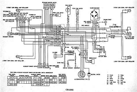 honda xr 125 wiring diagram fuse box and wiring diagram