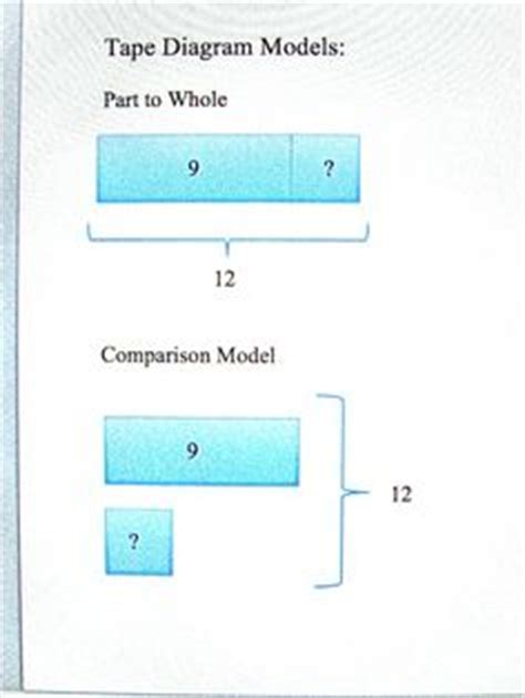 diagram bar model bar diagram math word problems bar free engine image for