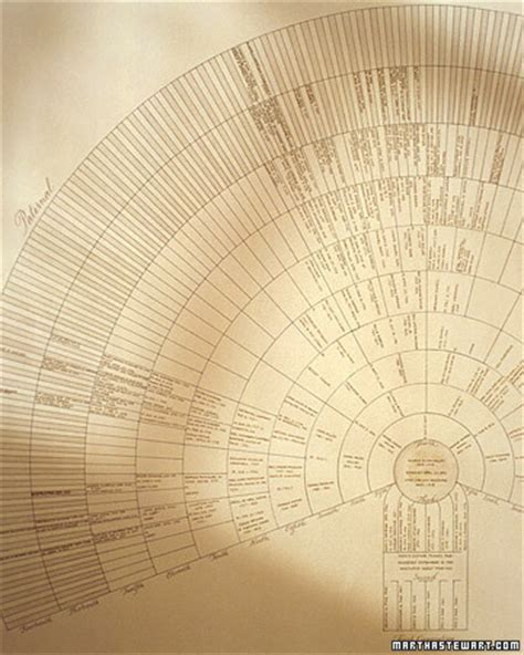 Family Tree Fan Template free family fan chart organize your family history