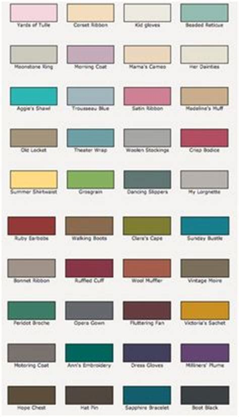 jewelry armoire makeover with valspar chalky finish paint home paint colors