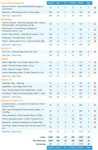 insanity nutrition guide what to eat when to eat it rippedclub