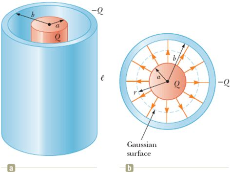 spherical capacitor formula electricty capacitors physics 299