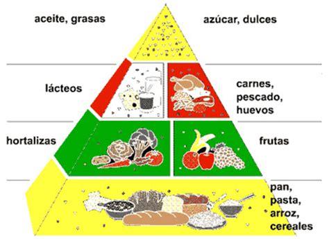 Nesco Colesterol dieta mediterr 225 nea patrimonio inmaterial de la humanidad
