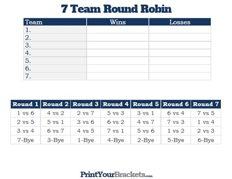3 team round robin bracket