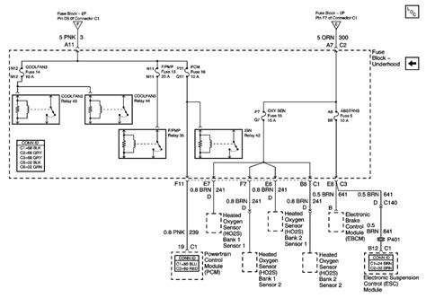 c4 c5 c6 c7 symptoms wiring diagrams repair wiring scheme