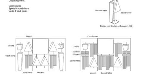retail layout guidelines display fixtures vm guidelines pinterest display
