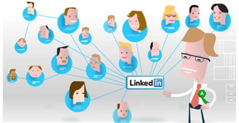 news sign up contacts the agency linkedin s new contacts feature