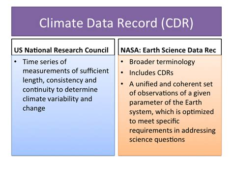 Definition Of Records Climate Data Records Overview Ncar Climate Data Guide
