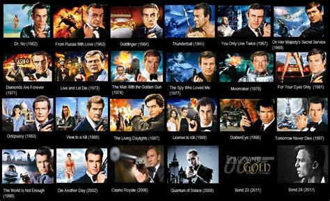 film james bond film james bond image gallery james bond movies