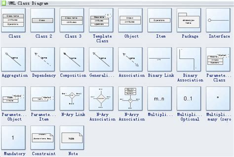 uml diagram signs uml class diagram symbols