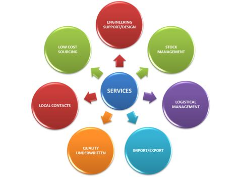Home Building Design Software whsem co uk services