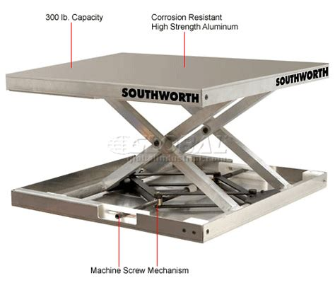 Large Square Folding Table by Scissor Lifts Amp Lift Tables Lift Tables Stationary