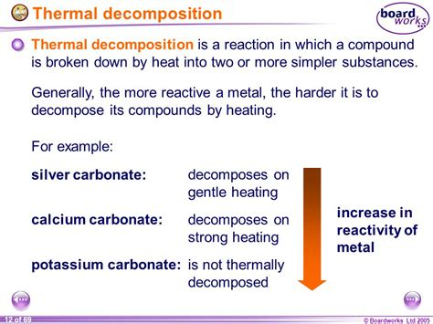 Thermal Decomposition Of Sodium Hydrogen Carbonate Essay by Ks4 Chemistry Chemical Reactions Ppt