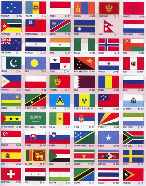 Search International All Nation Flags Images 0 Wallpaper