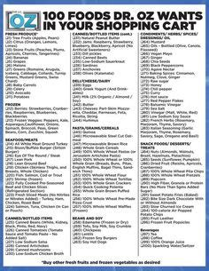 Dr Oz 10 Day Detox Family Shopping List by 1000 Images About Diet Incentives On Runners