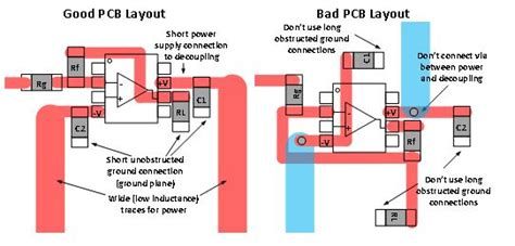 decoupling capacitor bottom layer decoupling capacitor pcb layout 28 images pcb decoupling capacitors on the bottom layer