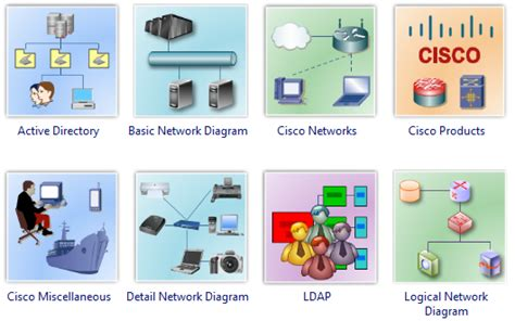 Room Layout Design Software For Mac network topology diagrams free examples templates