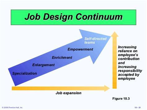 design by humans jobs heizer 10