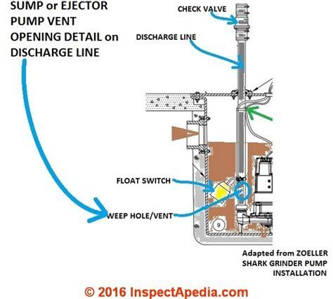 zoeller wiring diagram 27 wiring diagram images