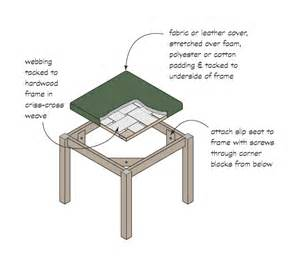 stickly chair upholstery for craftsman furniture readwatchdo