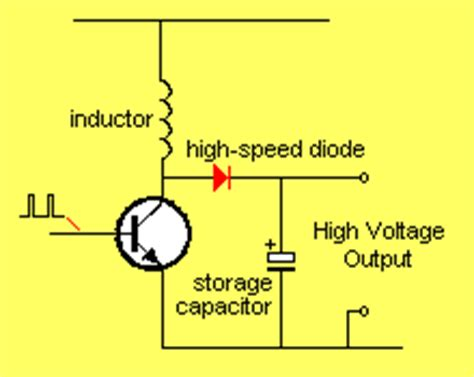 inductance secondary voltage frontice