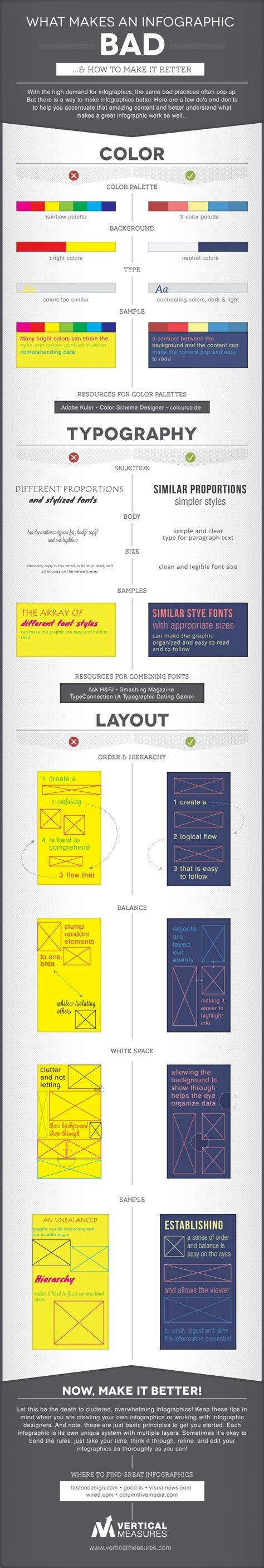 what makes an infographic bad and how to make it better the o jays design and how to make