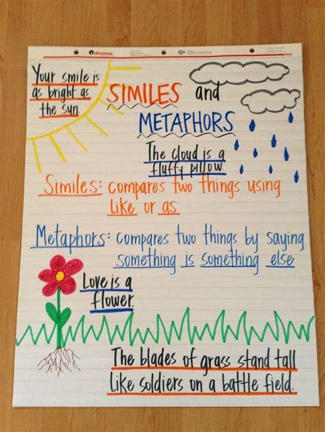 simile and metaphor worksheet grade 4 search