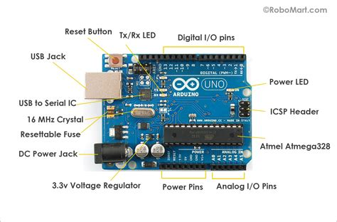 arduino uno circuit diagram wiring diagrams wiring