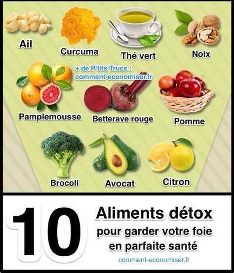 Detox Du Foie by 7321 Best Diet Wrap Tips Images