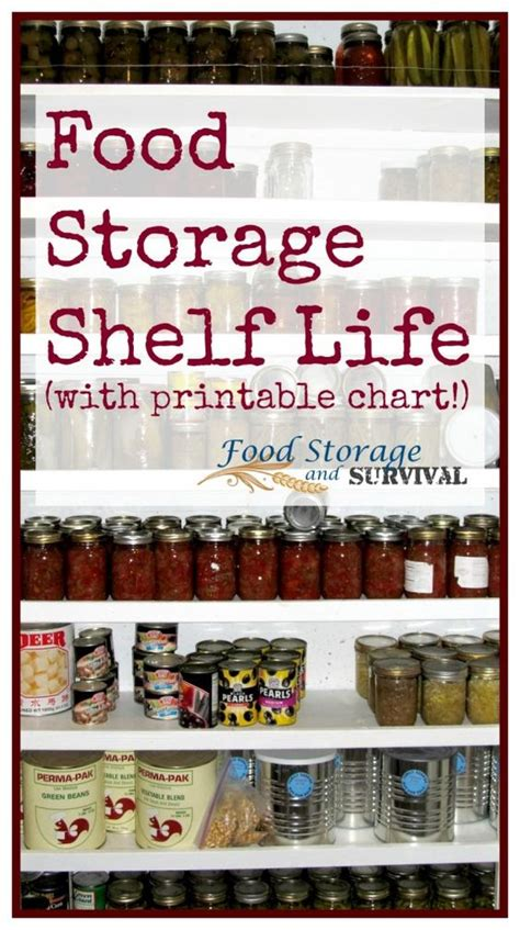 What Is The Shelf Of Peanut by Food Storage Shelf Plus Printable Chart Survival Charts And Peanut Butter