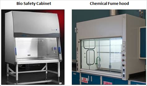 Fume Cupboard Safety - laboratory equipment and engineering controls