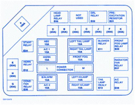 hyundai tiburon  fuse boxblock circuit breaker diagram carfusebox