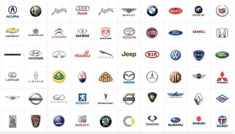 car brand top 5 car manufacturers that should come to pakistan