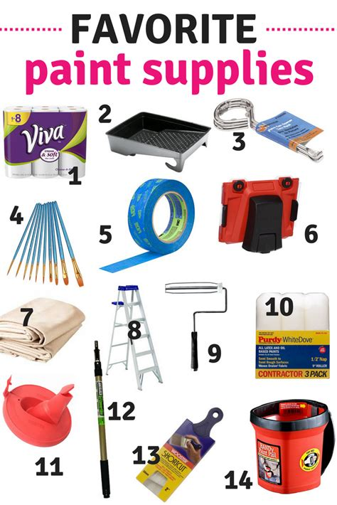 supplies needed to paint a room supplies for painting a room home design