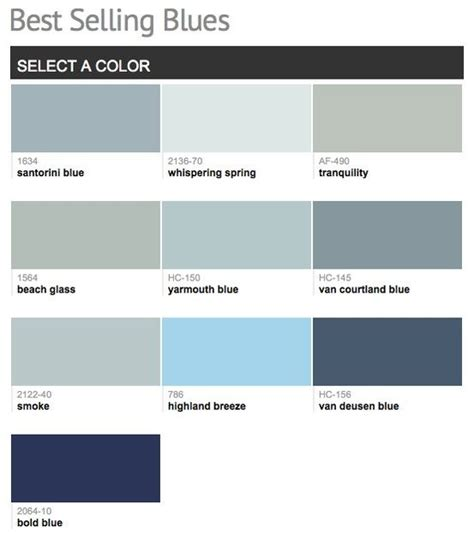 best selling popular shades of blue paint colors from benjamin walls