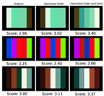 compatible colors color compatibility from large datasets