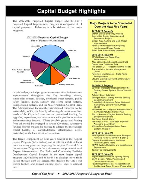 Capital Budgeting Project For Mba Finance by 2012 2013 Proposed Budget In Brief