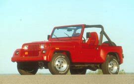 1991 Jeep Renegade Parts 1991 American Car Spotters Guide Usa Vehicle Identification